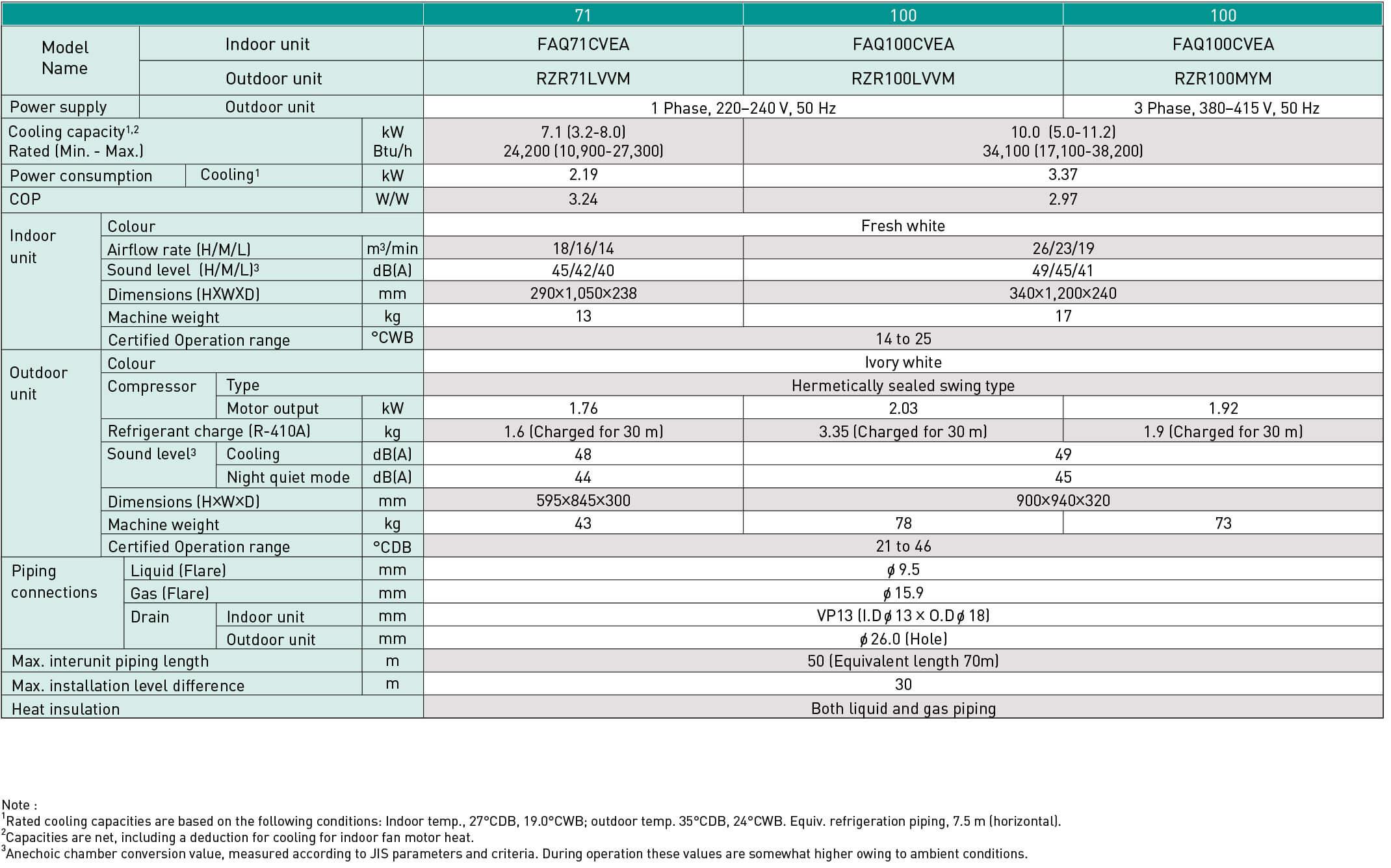 Inverter Daikin Air Conditioner Wiring Diagram Back