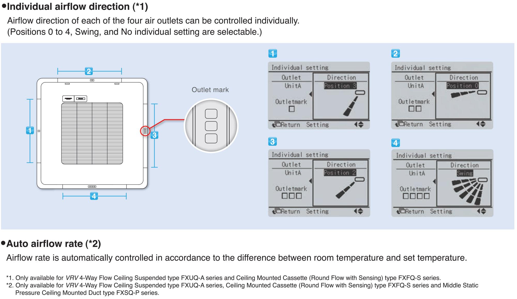 Wiring Diagram Ac Vrv : Comfort