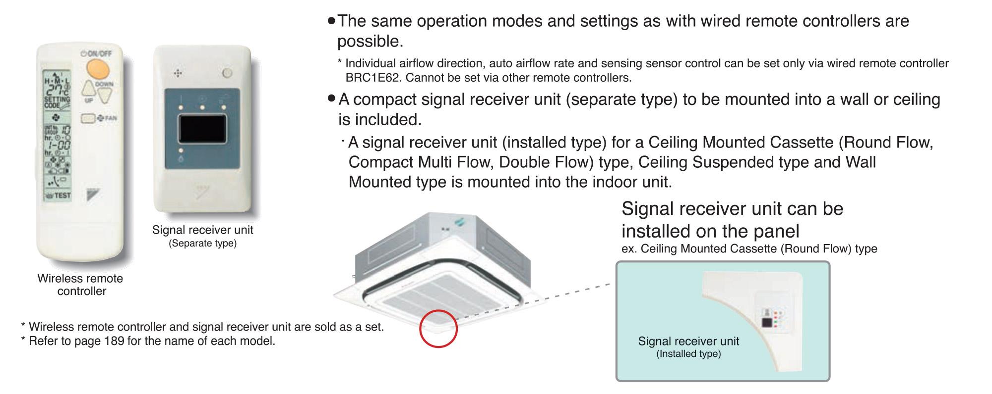 Daikin Remote Control Wiring Wiring Diagram