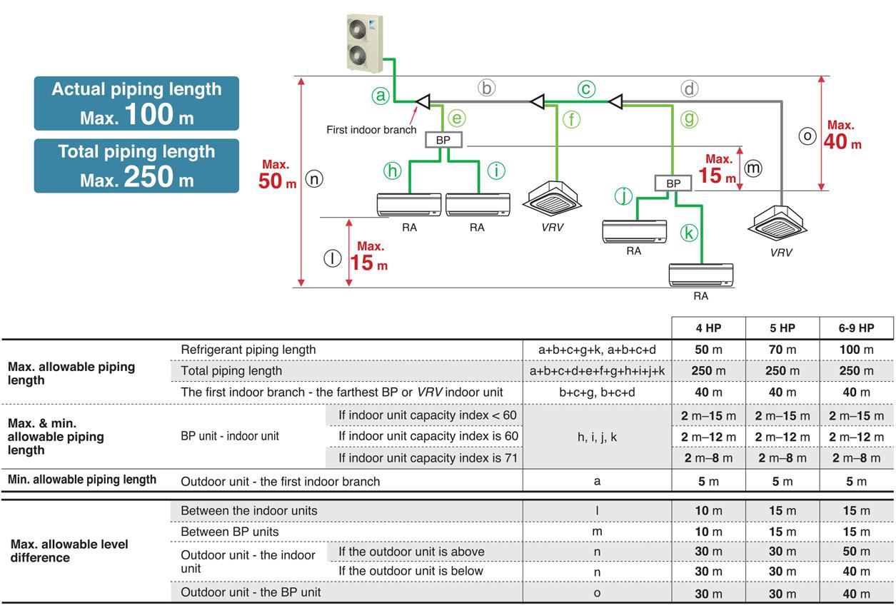 Comfortable daikin wiring diagrams pictures inspiration wiring diagram ac daikin inverter life style by modernstork cheapraybanclubmaster Images