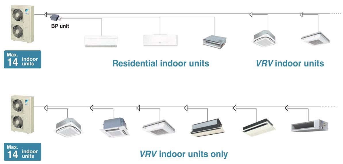 vrv iv s series rh daikin com sg daikin vrv 4 manual daikin vrv 4 service manual